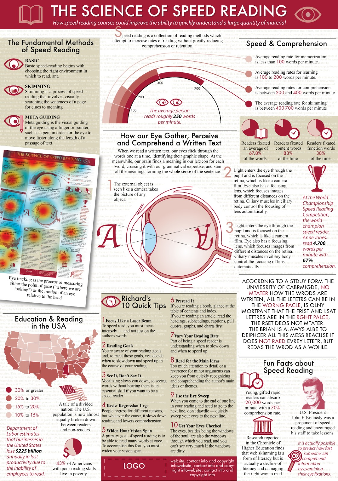The science of speed reading #infographic