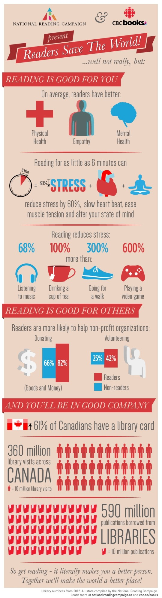 Why reading is good for you #infographic
