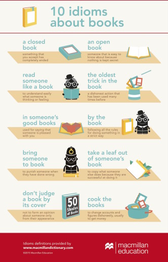 10 idioms about books - infographic