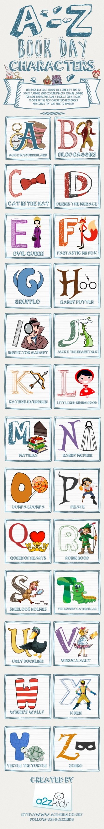 A-Z Book Day characters