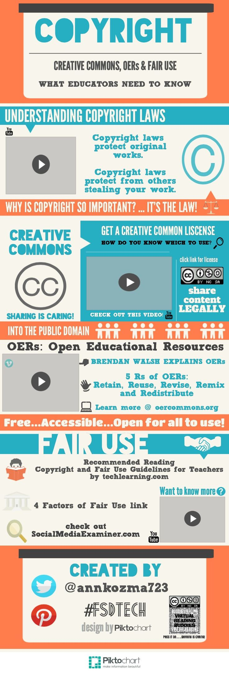 A guide to copyright laws - infographic