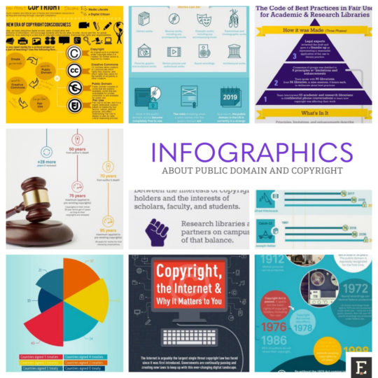 A round-up of infographics about public domain and copyright