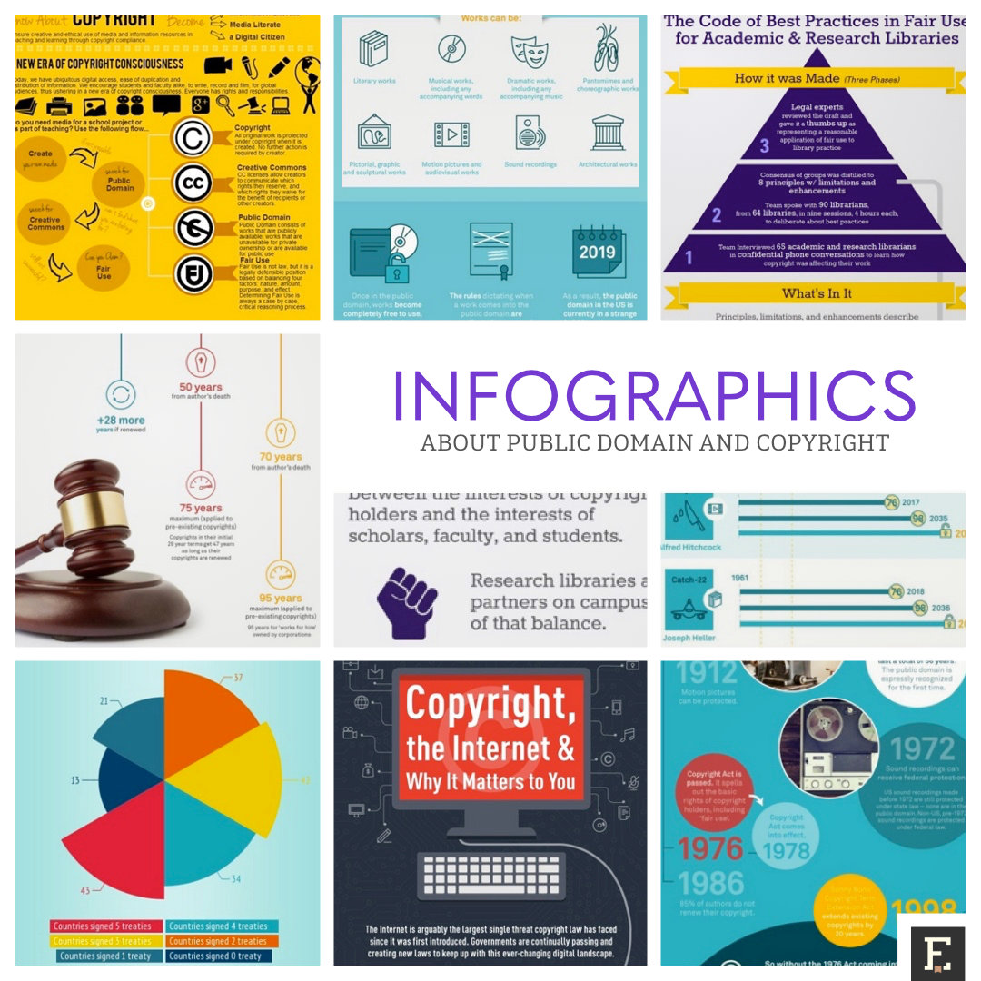 8 infographics about public domain and copyright