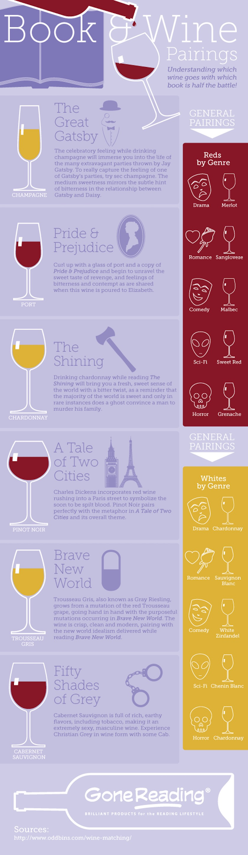 Book and wine pairings - infographic