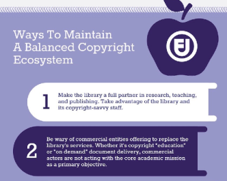 Infographics about public domain and copyright