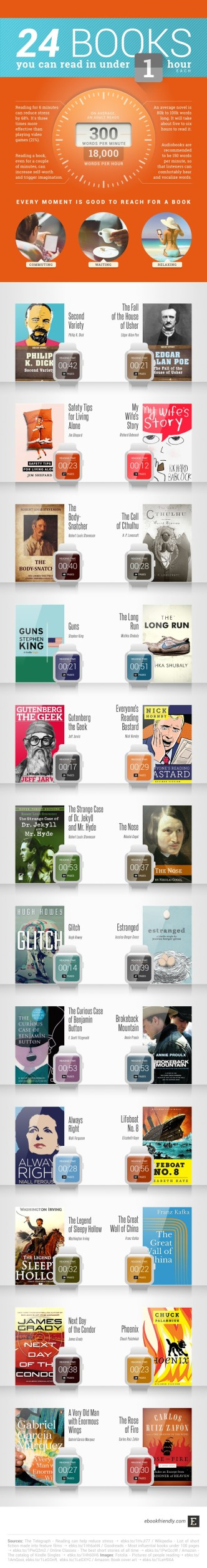 24 books you can read in under an hour each #infographic