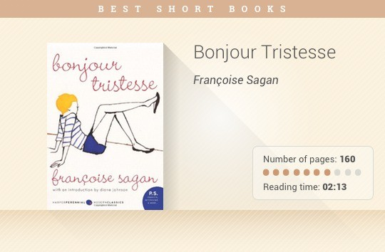 Best short books - Bonjour Tristesse - Francoise Sagan