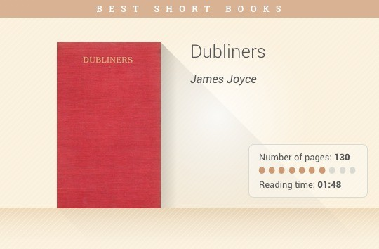 Best short books - Dubliners - James Joyce