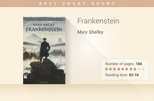 Best short books - Frankenstein - Mary Shelley