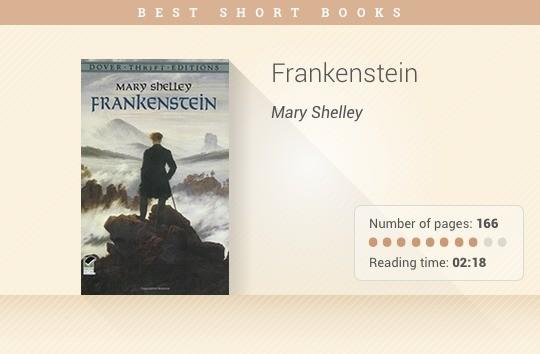 Best short books - Frankenstein - Mary Shelley