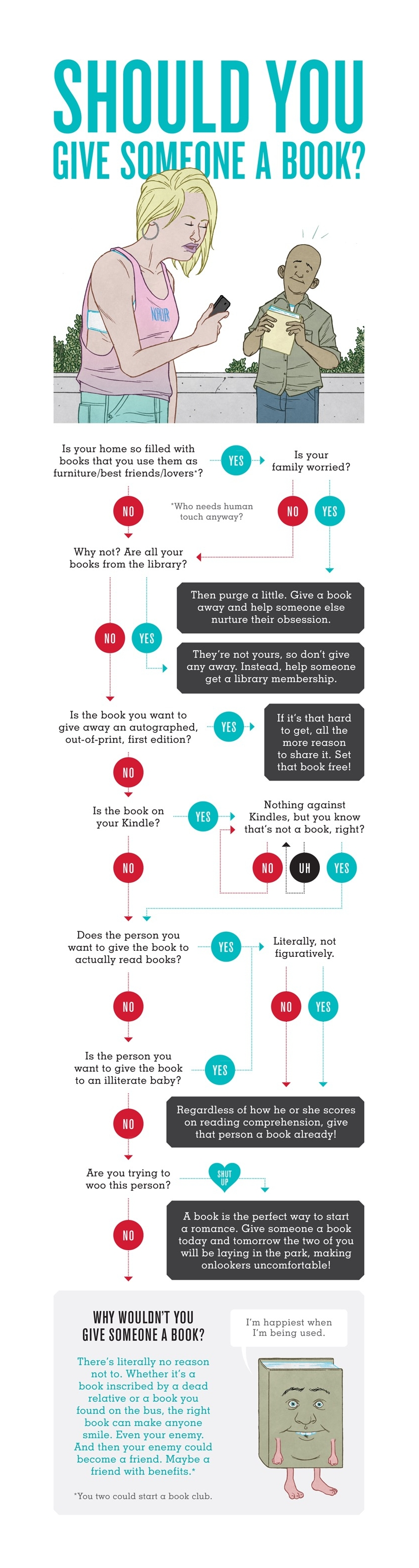 Should I give someone a book -#fun #flowchart