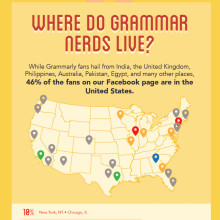 Are you a grammar nerd - infographic