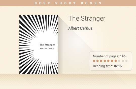Best short books - The Stranger - Albert Camus