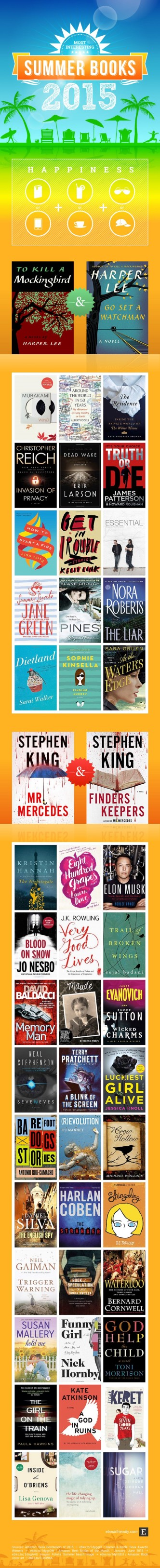 Best summer books 2015 - infographic