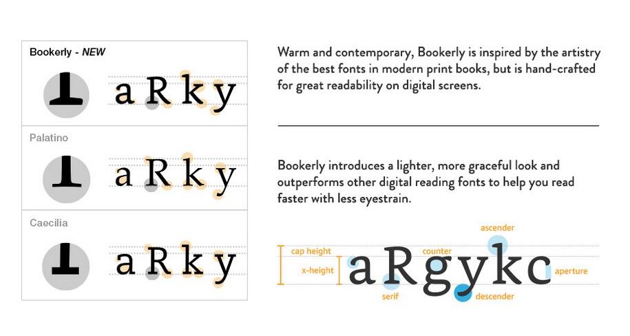 Bookerly font - design details