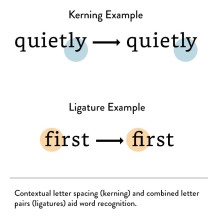 Bookerly font - kerning and ligature examples
