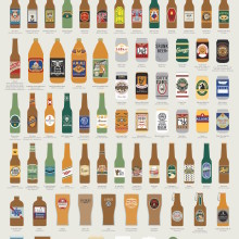 Cool beers inspired by books movies and TV shows