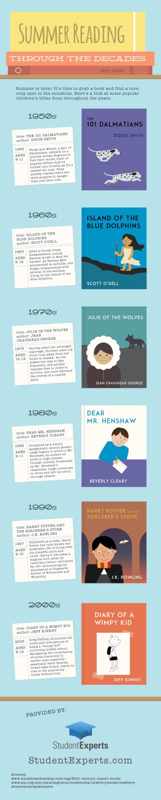 Summer reading through the decades #infographic