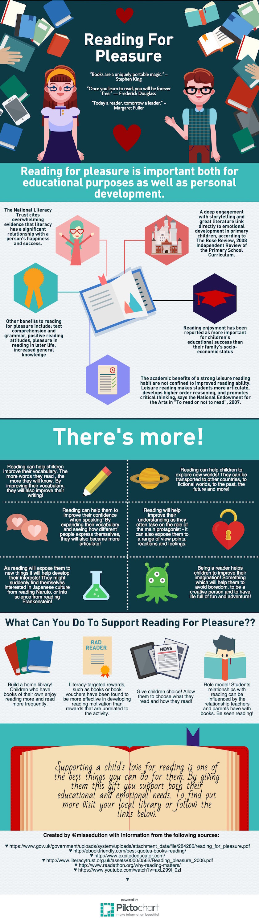 The benefits of reading for pleasure #infographic