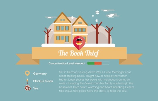 The ultimate holiday books - The Book Thief