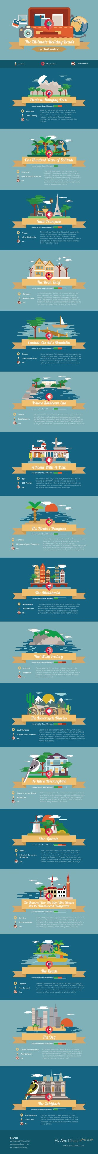 The ultimate holiday reads by their location - infographic