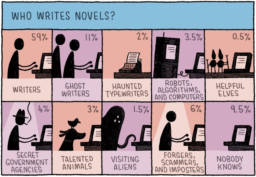 Who writes novels - cartoon