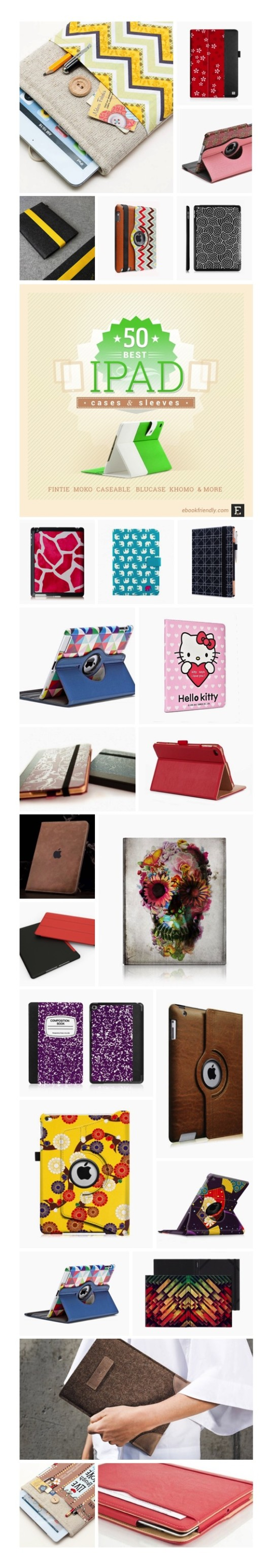 Best iPad case covers #infographic