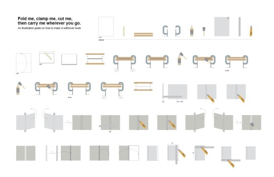 Book diagrams - a guide on how to make a softcover book