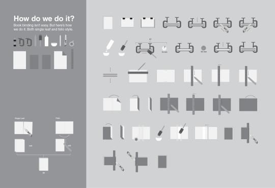 Book diagrams - bookbinding