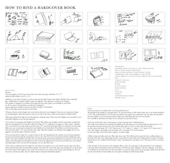 Book diagrams - how to bind a hardcover book