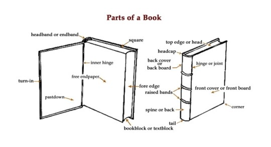 Book diagrams - parts of a book