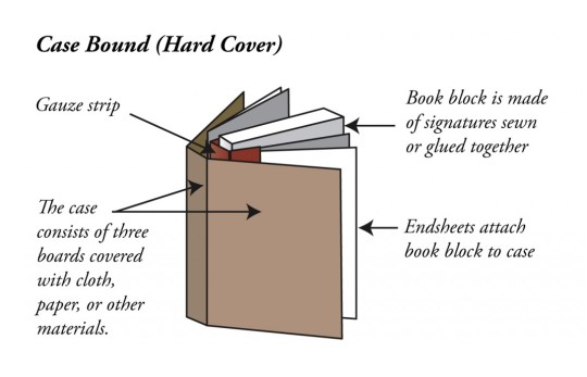 Book diagrams - parts of a case bound book