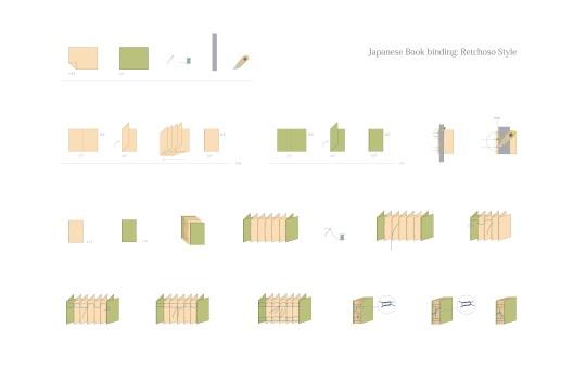 Book diagrams - Japanese bookbinding