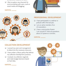 Managing a one-person library #infographic