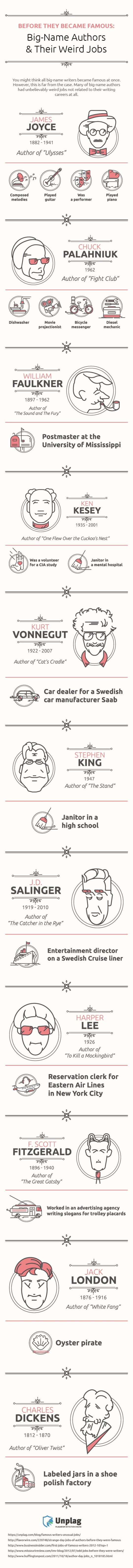 Weird jobs writers had before they became famous #infographic