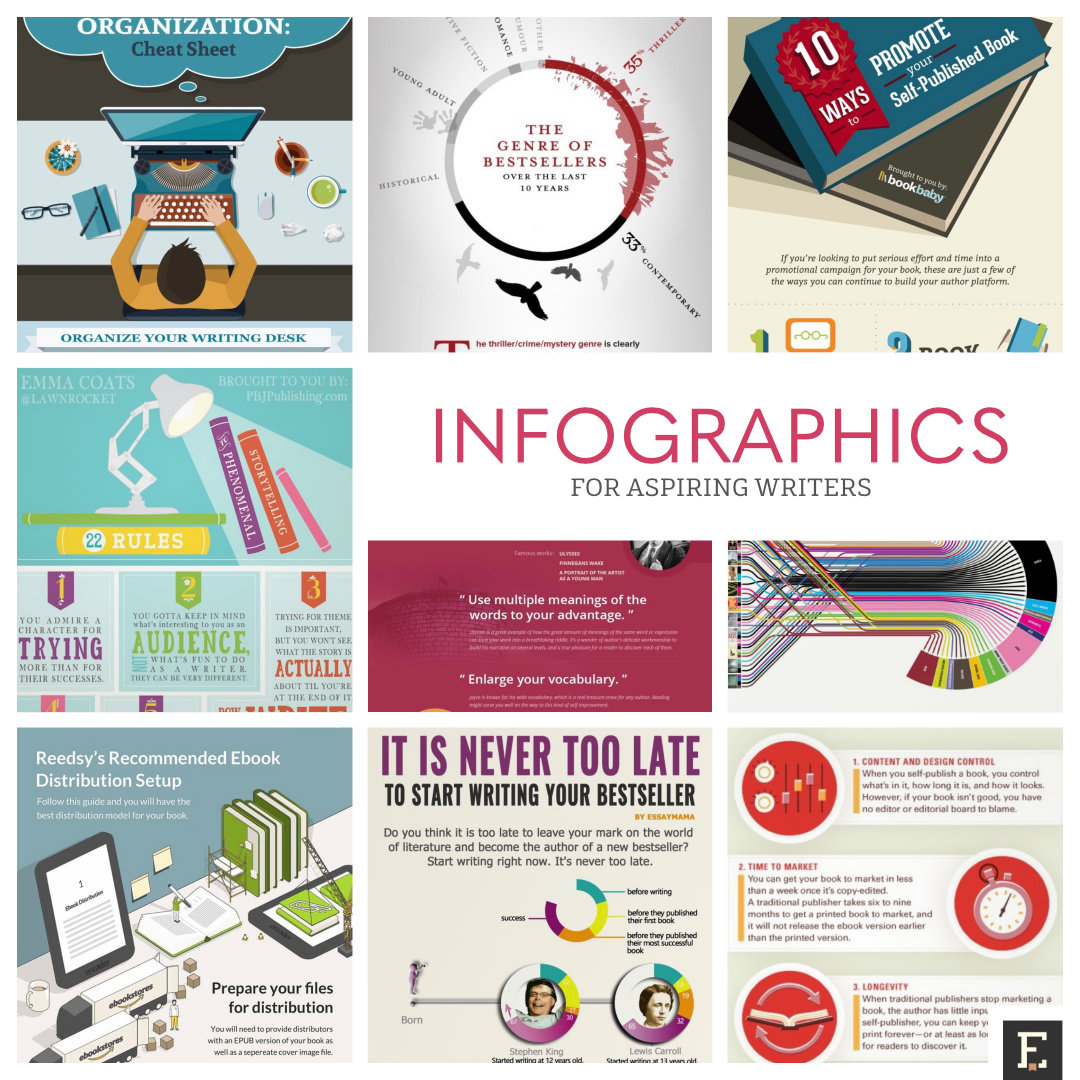 Best infographics with writing tips for aspiring authors