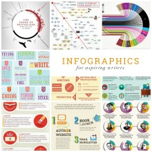 Infographics with tips for writers