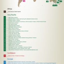 Literary festivals from around the world #infographic