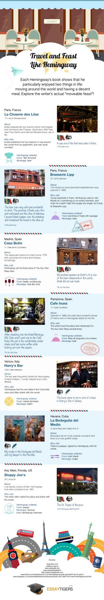 Bars, meals, and beverages Ernest Hemingway liked #infographic