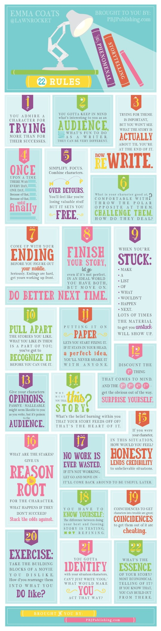 22 rules of successful storytelling #infographic