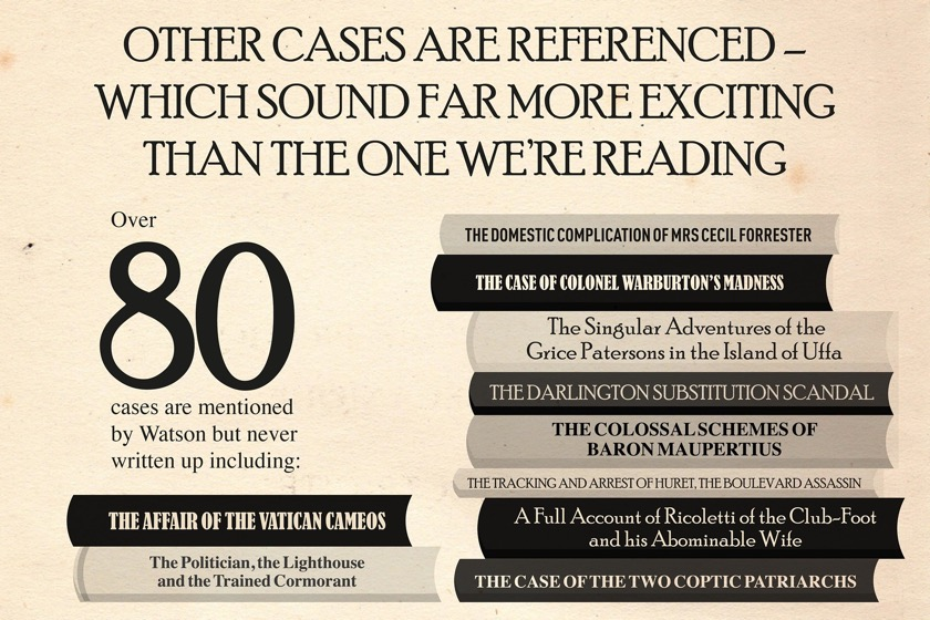 Sherlock Holmes chart 12 - Other Cases are Referenced