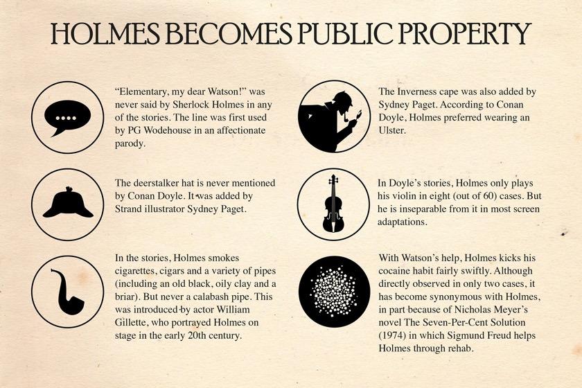 Sherlock Holmes chart 16 - Holmes Becomes Public Property