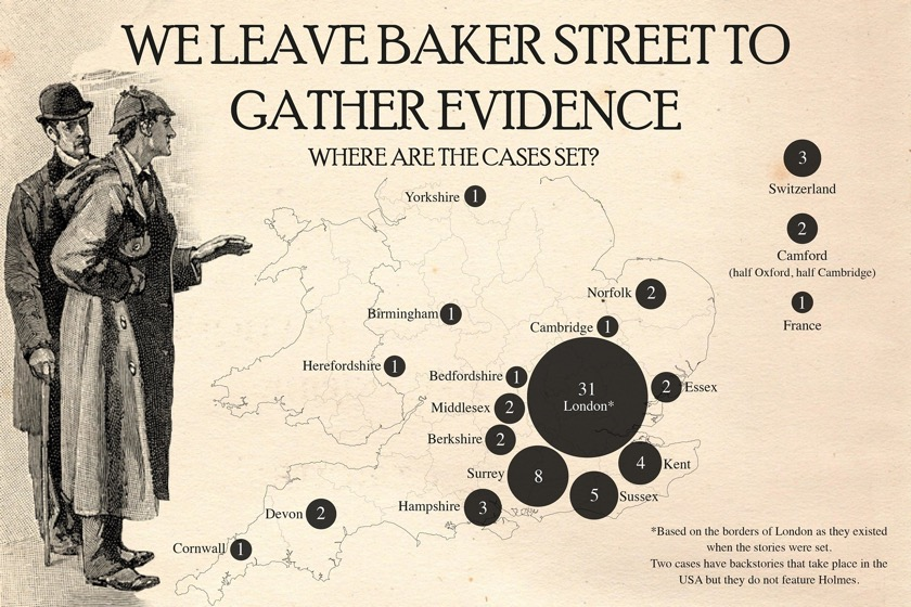 Sherlock Holmes chart 7 - Where Are the Cases Set