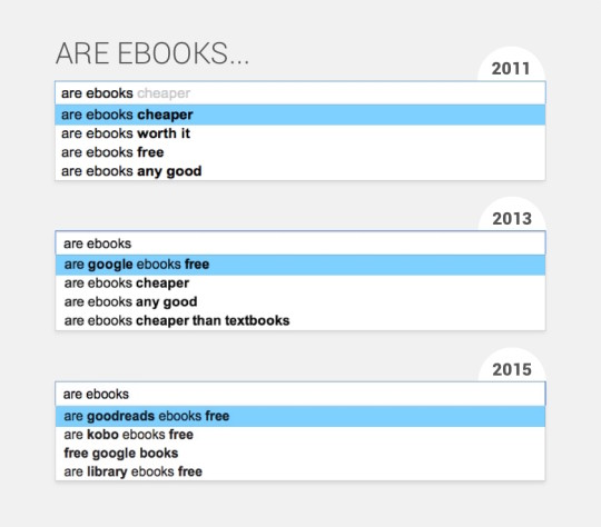 Paper Books Vs. eBooks: The State of the Art of Reading