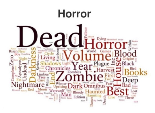 Most popular words used in book titles - horror