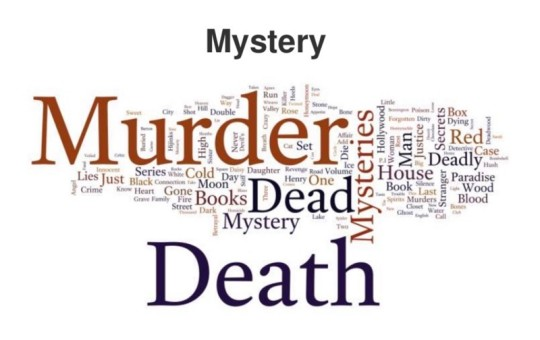 Most popular words used in book titles - mystery