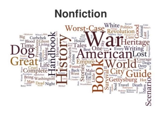 Most popular words used in book titles - non-fiction