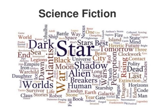 Most popular words used in book titles - science fiction