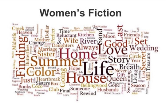 Most popular words used in book titles - women's fiction