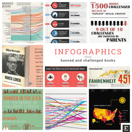 The best infographics about banned and challenged books